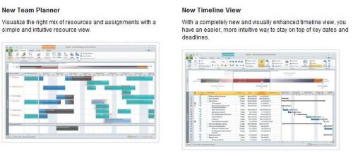 2 of the new features in Microsoft Project 2010